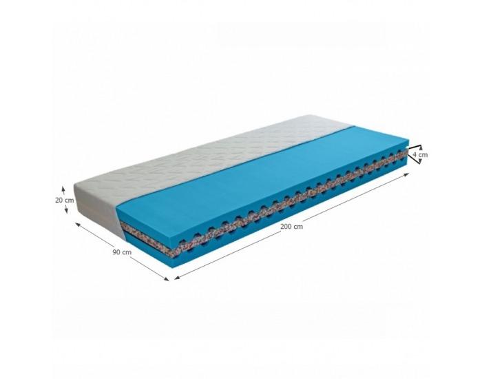 Penový matrac Greta 90x200 cm