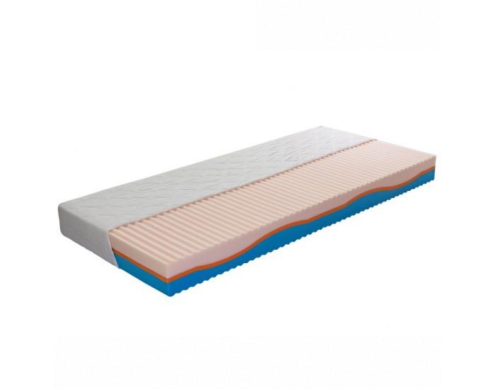 Obojstranný penový matrac Erin 90x200 cm