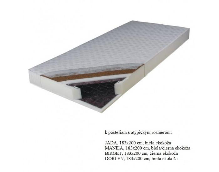 Obojstranný pružinový matrac Kokos Medium 183x200 cm