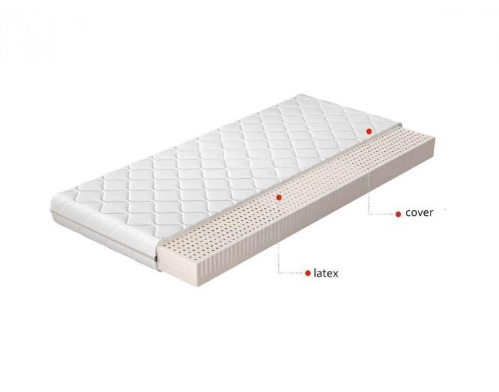Obojstranný penový matrac Masso 200 200x200 cm