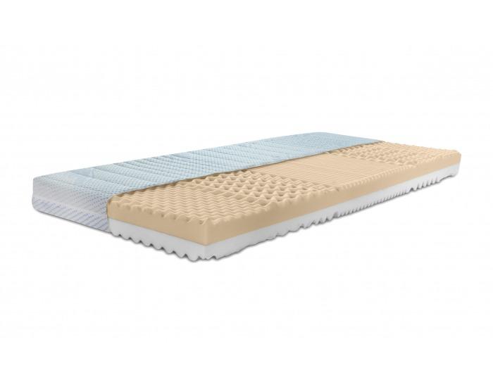 Obojstranný penový matrac Fenix Plus 90 90x200 cm