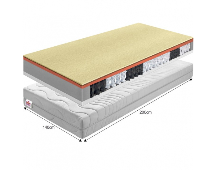 Obojstranný taštičkový matrac BE Palmea New 140x200 cm