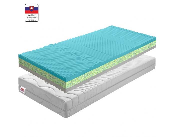Penový matrac BE Katarina 10 New 160x200 cm