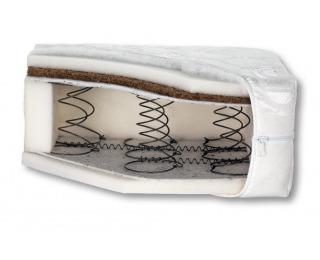 Pružinový matrac Olimpic-90 90x200 cm - Jersey