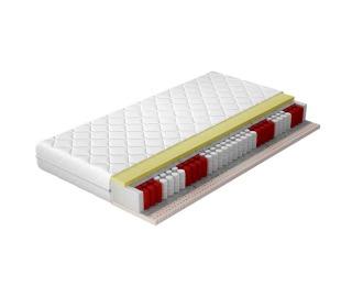 Obojstranný taštičkový matrac Pavio 180 180x200 cm