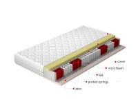 Obojstranný taštičkový matrac Pavio 200 200x200 cm
